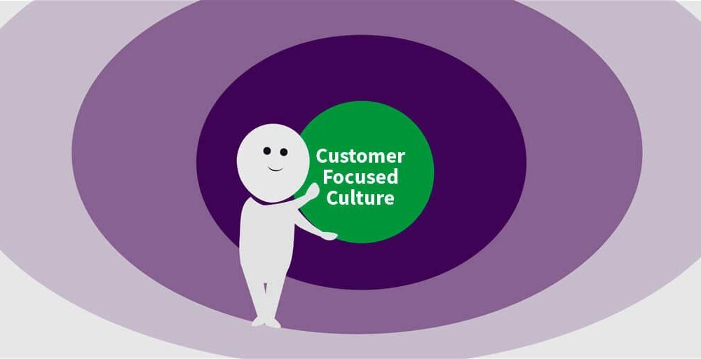 Create-a-Customer-Focused-Culture
