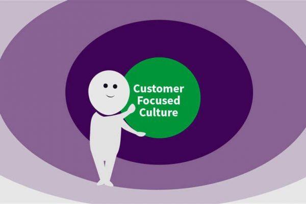 Create-a-Customer-Focused-Culture